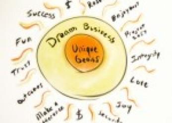 Membangun Impian Bisnis