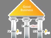 Membangun 4 Pilar Bisnis Modal Mini