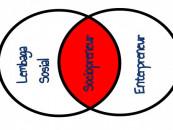 Sociopreneur, Antara Bisnis dan Sosial, Bagaimana Cara Membedakannya?