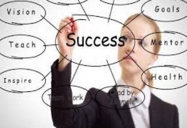 3 Langkah Membangun Sukses Otomatis
